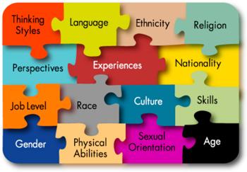 https://www.amwa-doc.org/wp-content/uploads/2014/02/diversity.png